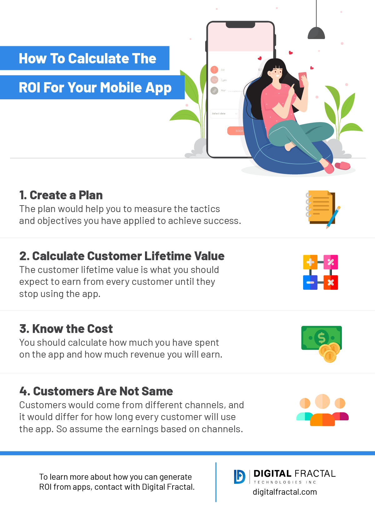 Calculate The ROI for Your Mobile App