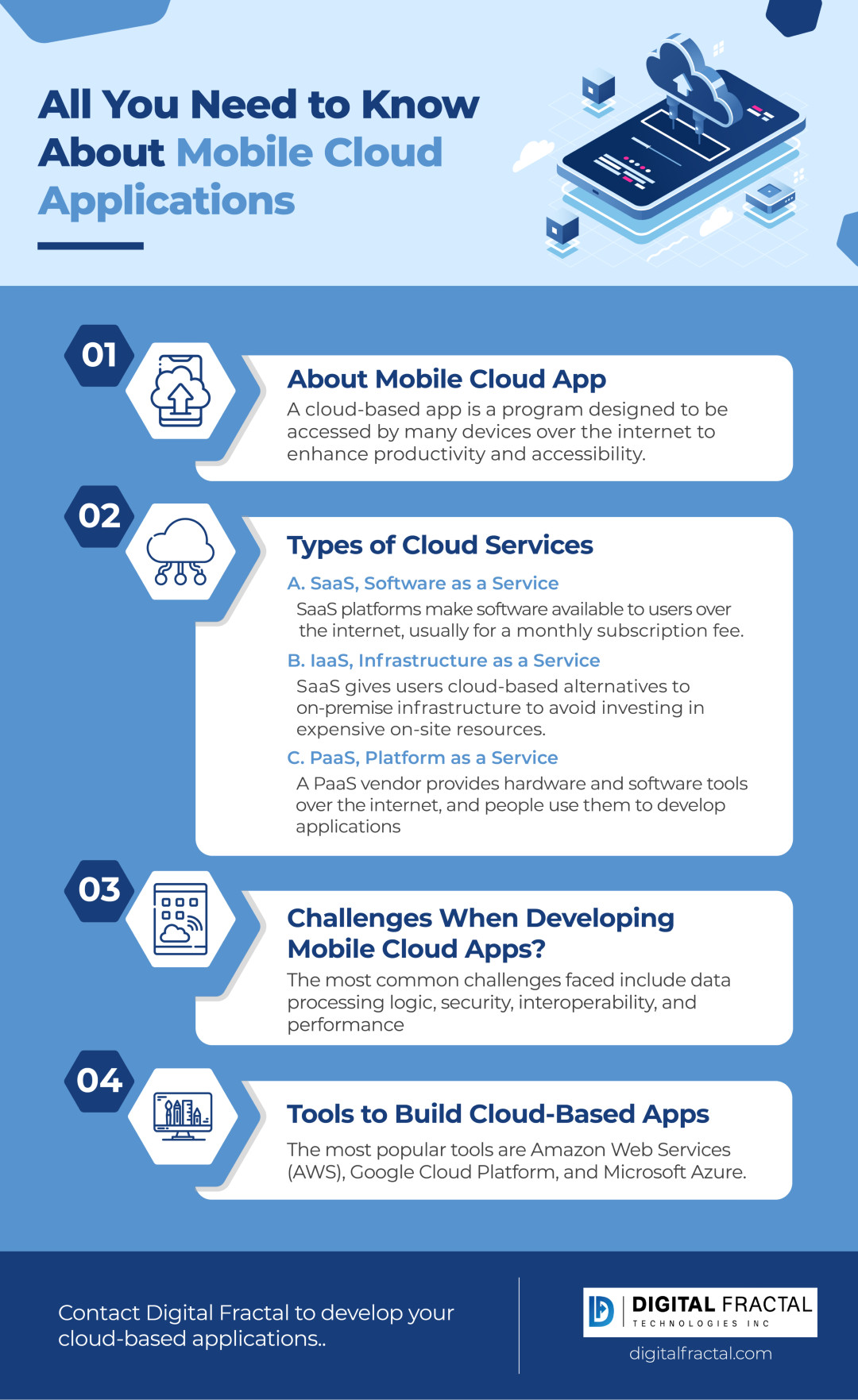 Need to Know About Mobile Cloud Applications