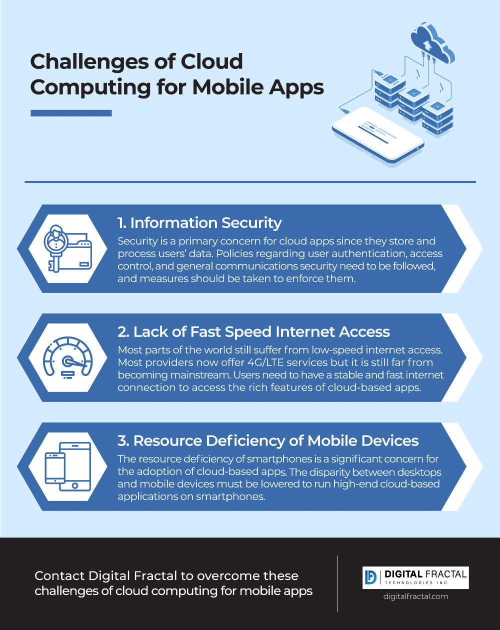 Challenges of Cloud Computing for Mobile Apps