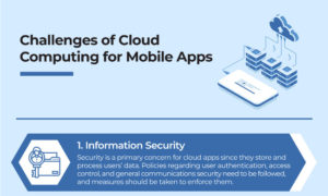 Cloud Computing for Mobile Apps